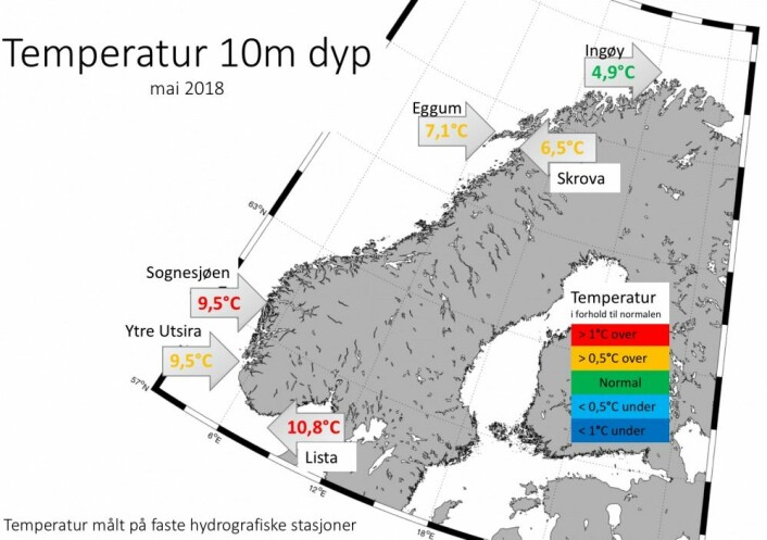 Temperatur målt på 10m dyp i mai 2018. Fargen viser om målingen er høyere (rød/gul), lavere (blå) eller som normalt (grønn). Foto: Mari S. Myksvoll, Havforskningsinstituttet
