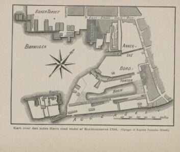 Kart over Oslo havn ca 1798 av P. Hirsch
