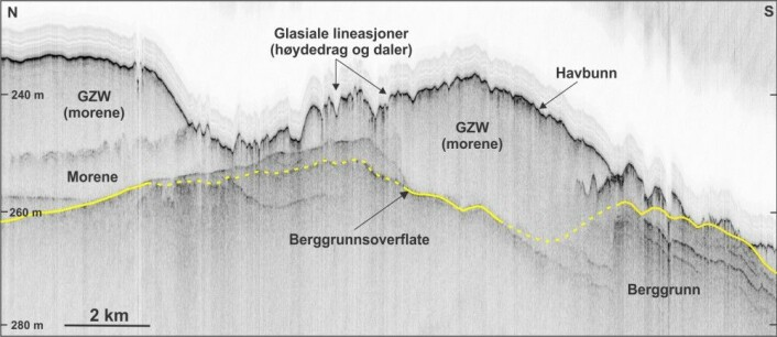 Figur 3. TOPAS-profil over to grunningssonekiler (GZW). Disse består av morene avsatt ved iskanten og under isen da isdekket lå akkurat så langt sør. Glasiale lineasjoner vises som høydedrag og daler på profilen, mens bergrunnsoverflaten er indikert med gul linje. Figur: MAREANO