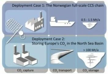 NCCS skal både jobbe med å få på plass hele verdikjeden for fullskala CCS i Norge, og for CO2-lagring i Nordsjøen. Foto: Sintef/NCCS