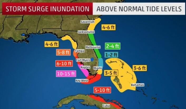 Stormflo-varselet som CNN kjørte igjen og igjen. Heldigvis ble det ikke riktig så ille på vestkysten av Florida. Til gjengjeld kom det mer enn nok stormflo mellom Jacksonville og Savannah på østkysten. (Skjermdump fra CNNs webside)