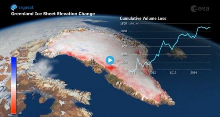 ESAs issatellitt CryoSat viser at isen på Grønland endrer seg hurtig. Mellom 2011 og 2014 mistet Grønlandsisen 1 billion tonn is. Hvert år i de tre årene bidro Grønlandsisen dobbelt så mye til verdens havnivåstigning som hvert år i de 20 årene før. Planetary Visions/CPOM/ESA