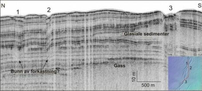 TOPAS-linje som krysser forkastningssonen tre steder (1, 2, 3). Legg merke til at størrelsen av de vertikale forkastningssprangene varierer, og at rotert lagstilling forekommer ved krysning 2. Gass i sedimentene forkommer, og skygger over noen av refleksjonene. Se Fig. 2 for plassering.(Foto: MAREANO)