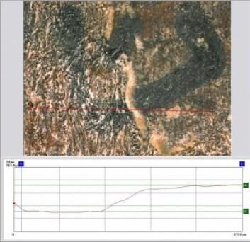 """Bildene viser en hebraisk S (shin) - blekket er også bevart nede i """"dumpa"""" der den øvre halvdel av pergamentet er slitt bort."""