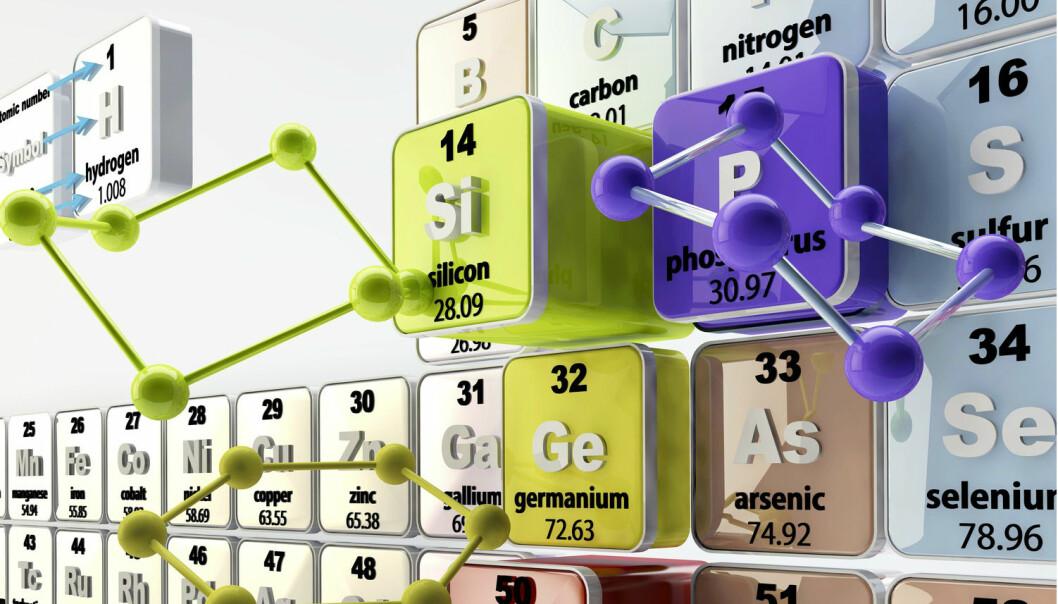 Grunnstoffenes periodiske system