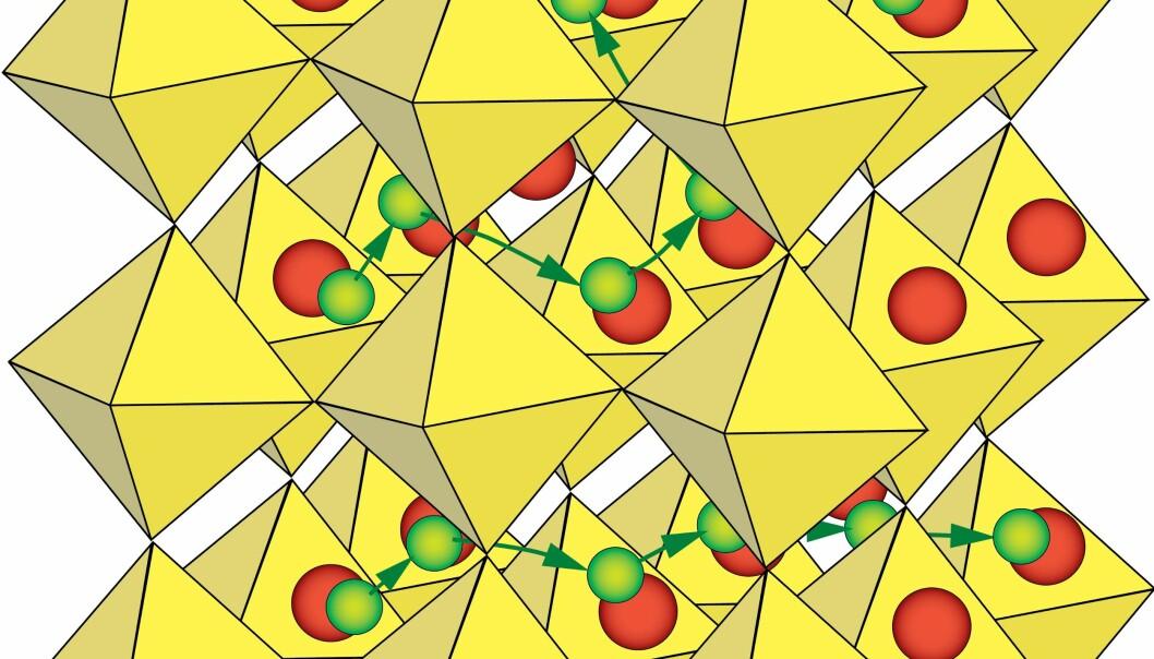 Helium i Jordas dype indre (og i 17. mai-ballonger)