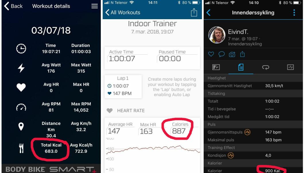Ikke så mye å bli klok av, dette. Tre tolkninger av samme treningsøkt viser henholdsvis 683, 887 og 900 brukte kalorier. (Montasje: Eivind Torgersen)