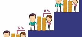 Nett-TV: Hvorfor tjener menn fortsatt mer enn kvinner?
