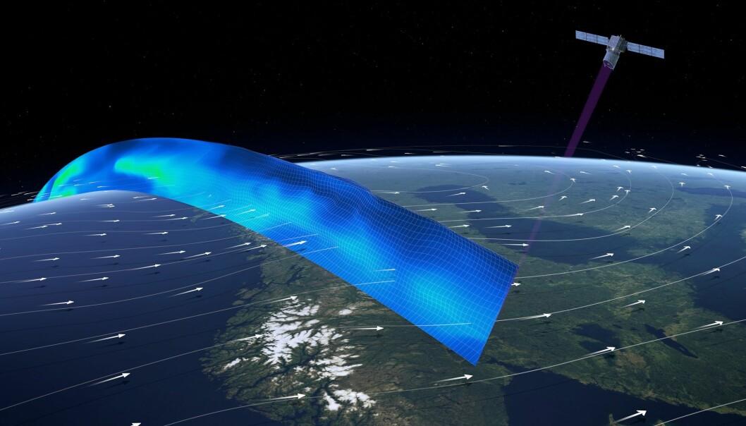 Forskningssatellitt Aeolus skal måle vindene i den lavere atmosfæren. (Illustrasjon: ESA)