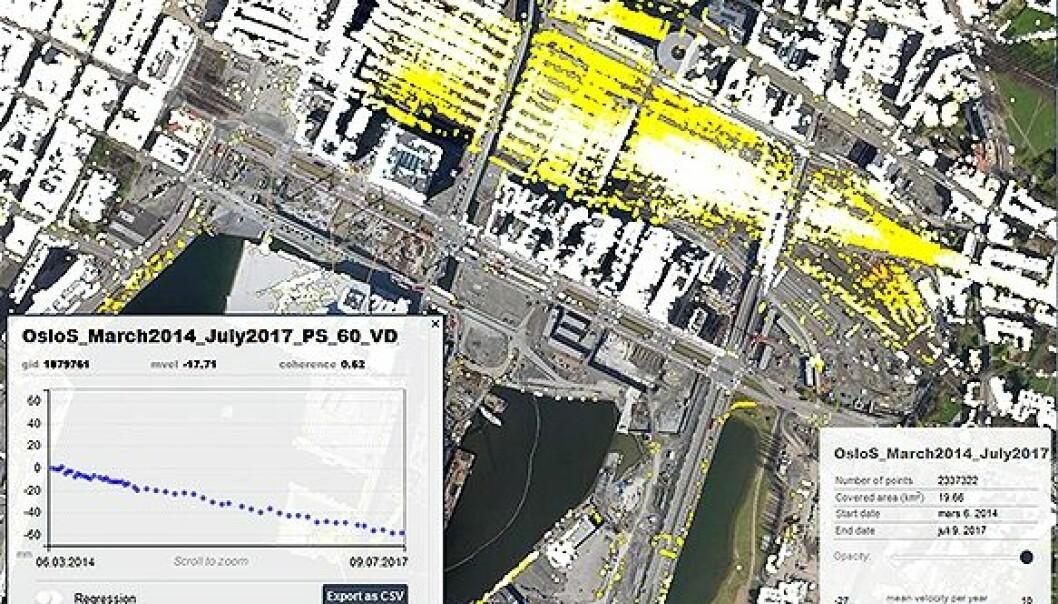 Eksempel på resultat fra InSAR-målinger med web-basert innsynsløsning fra Oslo S-området i forbindelse med et prosjekt for Bane Nor. (Bilde: NGI)