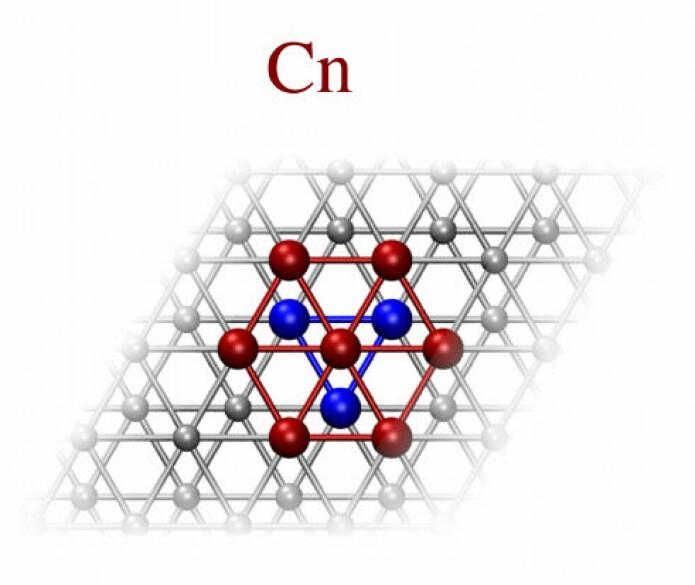 Slik ser den antatte krystallstrukturen til Copernicium ut. Når atomene binder seg til hverandre, skaper de et mønster av sekskanter, som illustrert av det røde mønsteret. Den blåe trekanten bak illustrerer at mønsteret gjentas, men forskyves. Med en slik forskyvning kan lagene med atombindinger pakkes tettere sammen inne i bulken. (Illustrasjon: CAS / Krista Steenbergen)