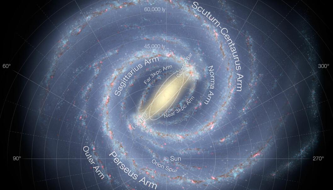 Melkeveien med armer og regioner. (Illustrasjon: NASA / JPL-Caltech /ESO / R. Hurt)