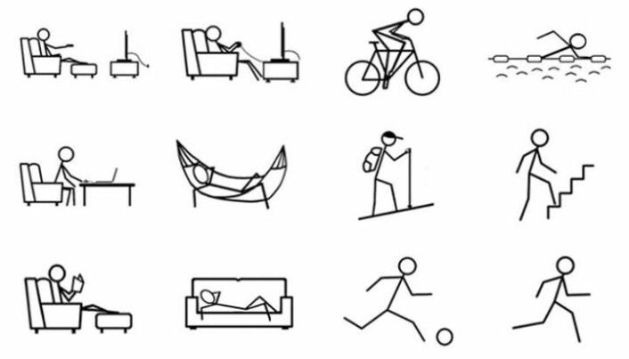 Deltagerne i undersøkelsen skulle trekke avataren mot figurer som viste aktiviteter eller stillesitting. (Illustrasjon: UBC Media Relations)