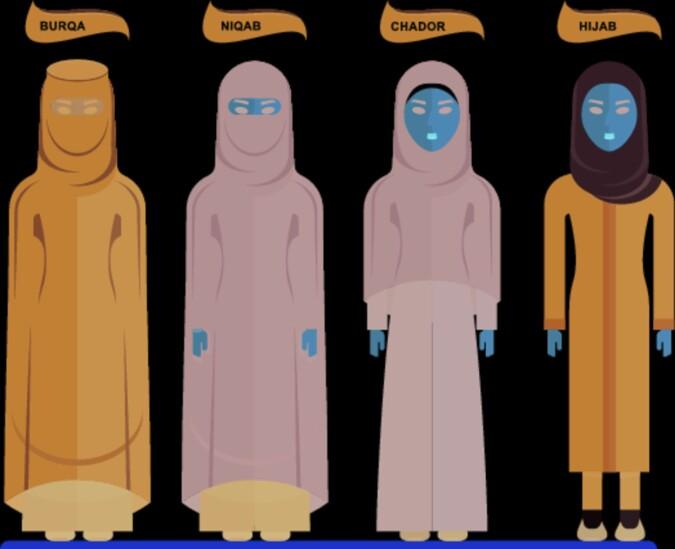 Her ser du forskjellen på fire tradisjonelle muslimske kvinneplagg. (Tegning: Quarta/Shutterstock/NTB scanpix)