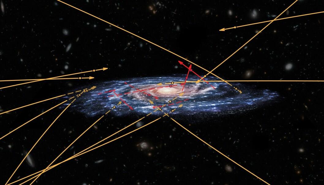 Illustrasjonen viser raske stjerner som er på vei inn (gule) eller ut (røde) av Melkeveien, sett av ESAs romteleskop Gaia. (Bilde: NASA/ESA/Hubble/Marchetti et al 2018)