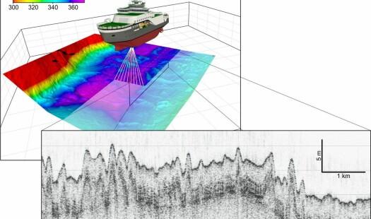 Havbunnskartlegging – en forutsetning for å finne prøvestasjoner