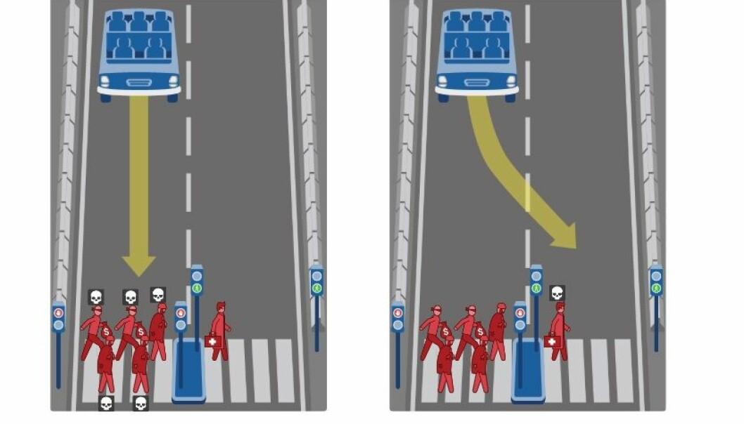Makabert tankeeksperiment: Bør bilen fortsette rett frem og treffe to kriminelle og tre uteliggere som går på rødt lys? Eller bør bilen svinge og treffe en lege som går på grønt lys? Forskere fra MIT har testet hvordan folk tar stilling til slike moralske dilemmaer.