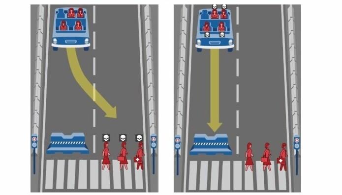 Bremsene har røket og bilen er på full fart mot en betongblokk i veien. Skal den svinge unna? Fotgjengerne går jo tross alt på rødt lys.