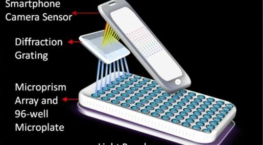 Smarttelefonen din kan spore opp kreft