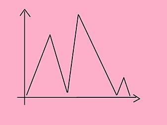 Ved hjelp av 'den store verktøykassa' kan Stensønes og Fornæss Wold enkelt løse mange problemer. Men da vil svarene se slik ut som i denne illustrasjonen; den vil ha en røff struktur. (Illustrasjon: Karoline Kvellestad Isaksen)