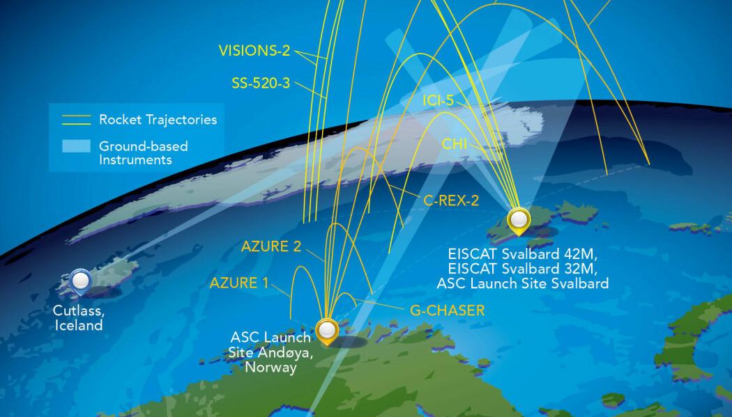 12 raketter: Grand Challenge Initiative - Cusp består av totalt 12 raketter. 4 skal opp i desember 2018. (Illustrasjon: NASA)
