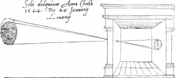 Tegningen var i boka 'De Radio Astronomica et Geometrica' fra 1545. (Kilde: Wikipedia, fri bruk)