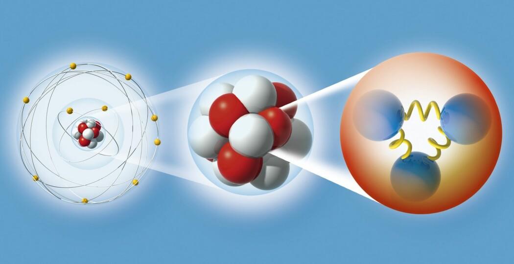 Til venstre atommodellen med elektroner svevende rundt kjernen. I midten er det zoomet inn på kjernen med protoner og nøytroner. Til høyre et proton som består av kvarker som limes sammen av gluoner. (Illustrasjon: Science Photo Library/NTB scanpix)