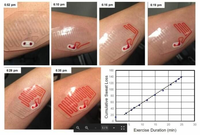 Forskerne har eksperimentert med kanaler som snor seg i ulike mønstre inne i svettesensoren for å gi brukeren en visuell opplevelse. Her kan du se hvordan en labyrintlignende kanal gradvis fylles med svette samt en kurve over kroppens samlede svettetap. (Foto: John Rogers Research Group)