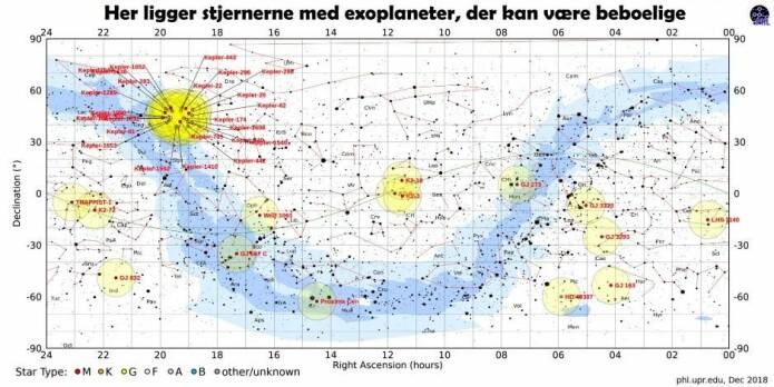 Stjernekartet viser hvor på nattehimmelen de eksoplanetene som kanskje er beboelige, befinner seg sett fra jorden. Hvert farget prikk utgjør en eksoplanet. (Foto: PHL=@ UPR Arecibo, Jim Cornmell)