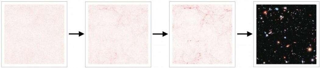 Strukturdannelse: De tre første bildene er fra en datasimulering av tyngdekraftens innvirkning på materien, som viser hvordan universets struktur (altså galakser og galaksehoper) dannes. Det siste bildet er fra Hubble-teleskopets Ultra Deep Field-opptak (Foto: NASA/ESA), og viser et par tusen galakser (og én stjerne i vår egen galakse, nederst i høyre hjørne).