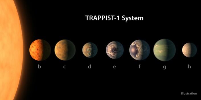 De syv planetene som vi vet om i TRAPPIST-1-systemet. (Foto: NASA/JPL-Caltech)