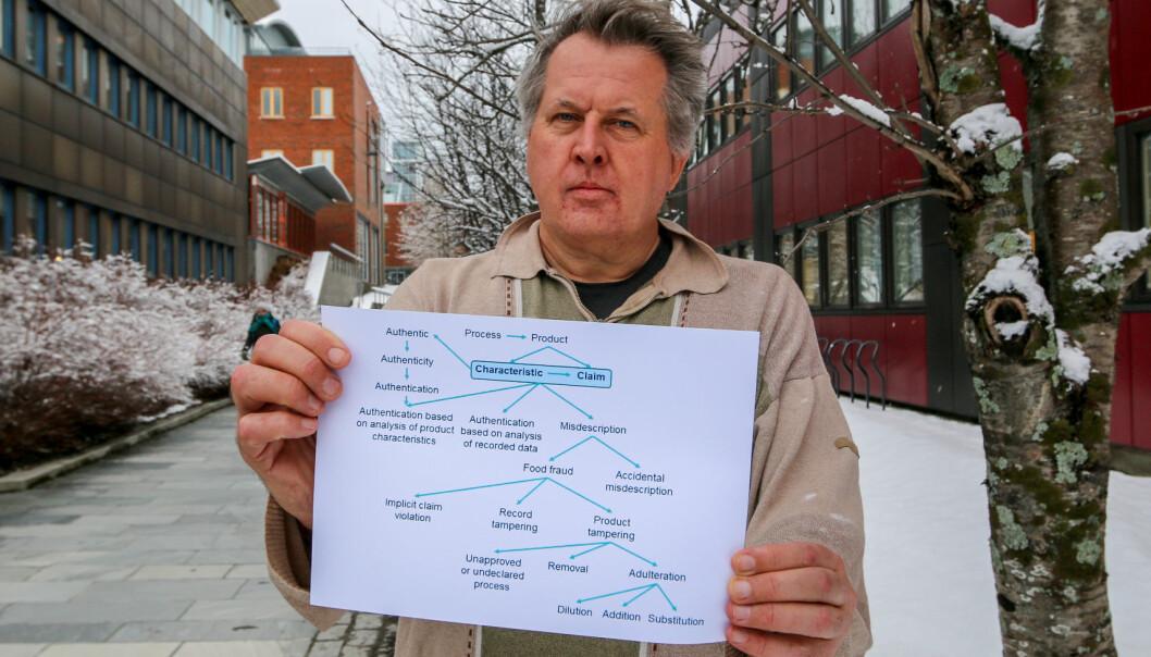 Petter Olsen viser frem modellen som definerer og systematiserer begreper om matjuks. Formålet med det 20-sider lange dokumentet er å forbedre internasjonal kommunikasjon om et viktig tema. (Foto: Emil Bremnes / Nofima)