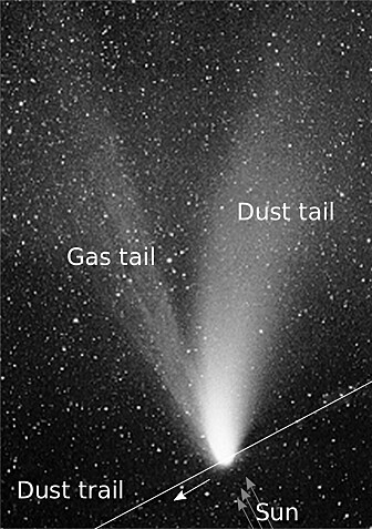 Bildet viser en klassisk komethale. Halen er delvis skapt av solstråling som får gasser på overflaten til å fordampe. (Bilde: NASA Ames Research Center/K. Jobse, P. Jenniskens)