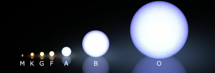 Størrelsesforholdet mellom de forskjellige stjernetypene. Vår egen sol er en G-type, så en stjerne kan bli dramatisk mye større. (Bilde: LucasVB/CC BY-SA 3.0)