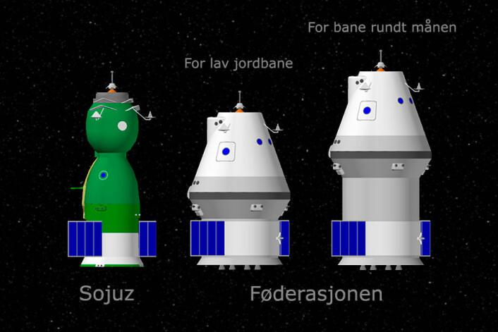 To versjoner av Russlands nye bemannede romfartøy Føderasjonen i en skisse fra 2009. Til venstre er den nåværende romkapselen Sojuz for sammenligning av størrelsen. (Foto: (Figur: Kamov, Wikipedia CC-BY-SA 2.5))