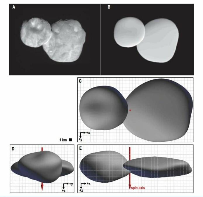 Øverst til venstre er bildet av Ultima Thule fra en avstand på 6600 kilometer. Her ser den ut som to runde sammenhengende kuler, men sammenligner man formen med rotasjonen og vinkelen som New Horizon har bilder fra, er formen av kroppen mer flat, viser forskernes modeller. (Foto/Illustrasjon: Stern et al.)