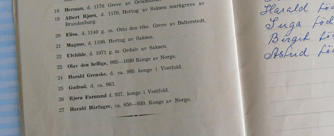 På siste side i Ættarboka finner vi både Olav den hellige og Harald Hårfagre. Men du trenger ingen slektsgranskning for å finne ut at du stammer fra vikingkonger. (Foto: Privat)