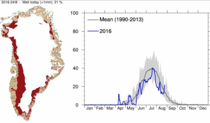 Smeltekart og smeltekurve for Grønland, oppdatert 24 august. (Bilde: DMI)