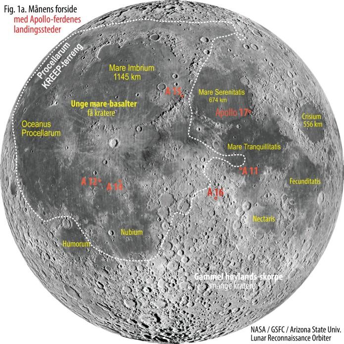 Figur1a. Månens forside med landingsstedene for Apollo-ferdene. Klikk for forstørret utgave. (Figur: NASA / GSFC/ Arizona State Univ. Lunar Reconnaisance Orbiter)