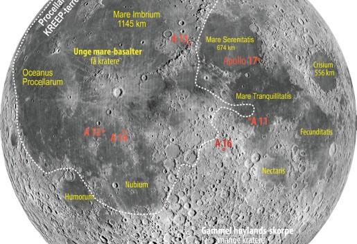 Femti år siden første månelanding: Den geovitenskapelige arven fra Apolloprogrammet