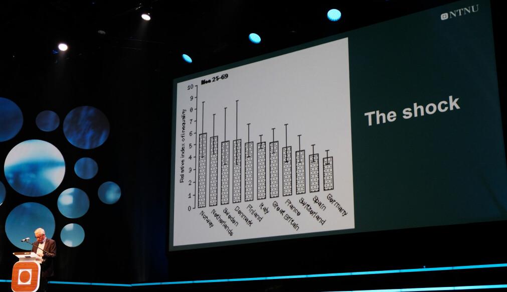 Figuren som viser helseulikheter innad i landenes befolkning. Jo høyere kolonnen er, jo større er ulikheten. Norges kolonne ligger til venstre. (Foto: Ingrid Schou)