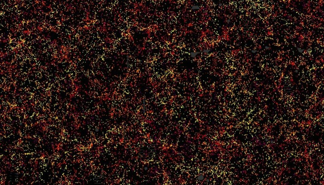 Bildet viser en skive av kartet, med litt under 50 000 galakser. Hver prikk viser posisjonen som en galakse hadde for seks milliarder år siden. Fargen indikerer hvor langt de er fra jorda - gule nærmest og røde lengst fra. Her ser du tydelig at universet har en bestemt struktur. Det er denne strukturen som kan fortelle forskerne om mørk materie og energi. (Foto: Daniel Eisenstein and SDSS-III)