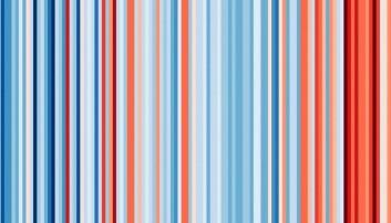 En enkel visualisering av den globale oppvarmingen etterlater ikke mye tvil: Det blir varmere