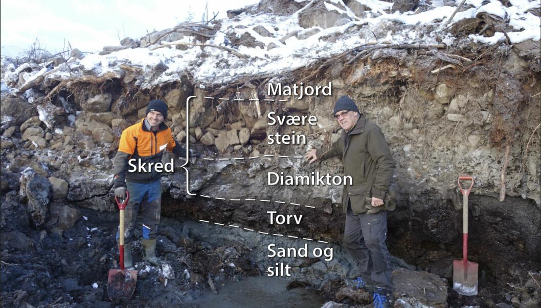 Her ser vi et skred (diamikton og svære steiner) i Ringsaker, som har gått over torv som er 6400 år gammel. (Foto: Johan Petter Nystuen)