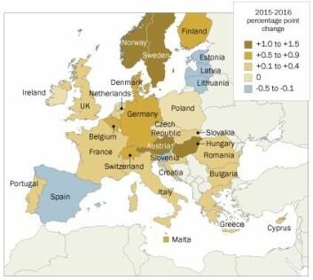 Migrantstrømmen til Europa i 2015 fordelte seg svært ujevnt. Kartet viser endringen i innvandreres andel av befolkningen. Endring i prosentpoeng 2014-2015. (Foto: . (Data og kart fra Pew Research))