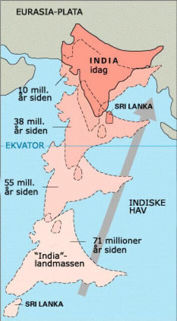 Slik har den indiske kontinentplaten drevet over et hav av lava og kollidert med den eurasiske platen. Som når isfjell møtes, dannes skruinger – her verdens høyeste fjellkjede, Himalaya. (Foto: (Figur: US Geological Survey))