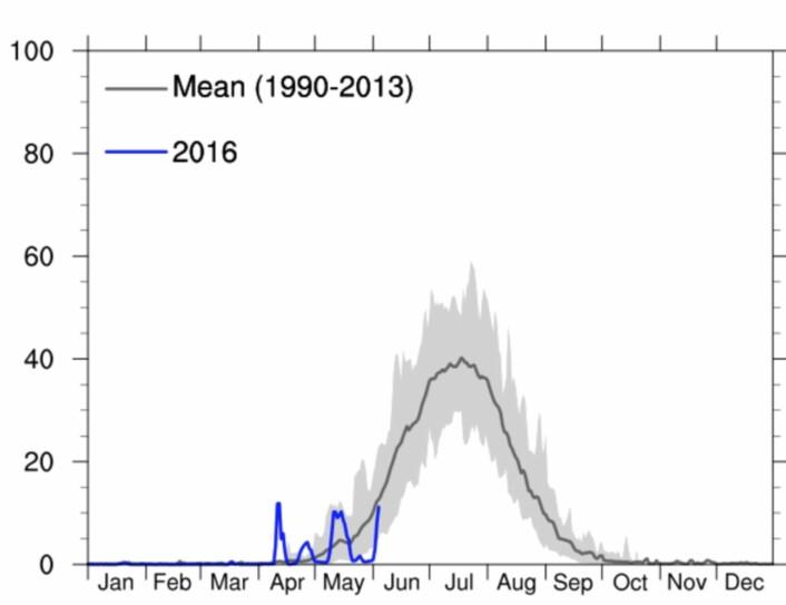 Hvordan vil denne smeltesesongen bli på Grønland? (Bilde: DMI)
