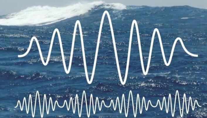 Øverst en hypotetisk bølgegruppe med den høyeste bølgen i midten av de sju. Nederst flyter fire slike bølgegrupper etter hverandre, og vi kan telle til sju for hvert toppunkt. Altså er hver sjuende bølge litt høyere enn de andre. (Illustrasjon: Eivind Torgersen/UiO. Foto: JarrahTree/Wikimedia Commons CC BY 2.5 AU)