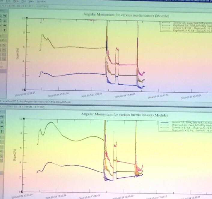 Stor stemning på ESOC - signalene viser at begge Galileo-satellittene har foldet ut begge sine solpaneler. (Bilde: T. Wahl)