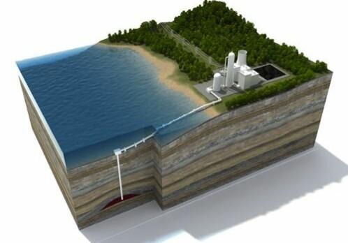 Simulating secure CO2 storage